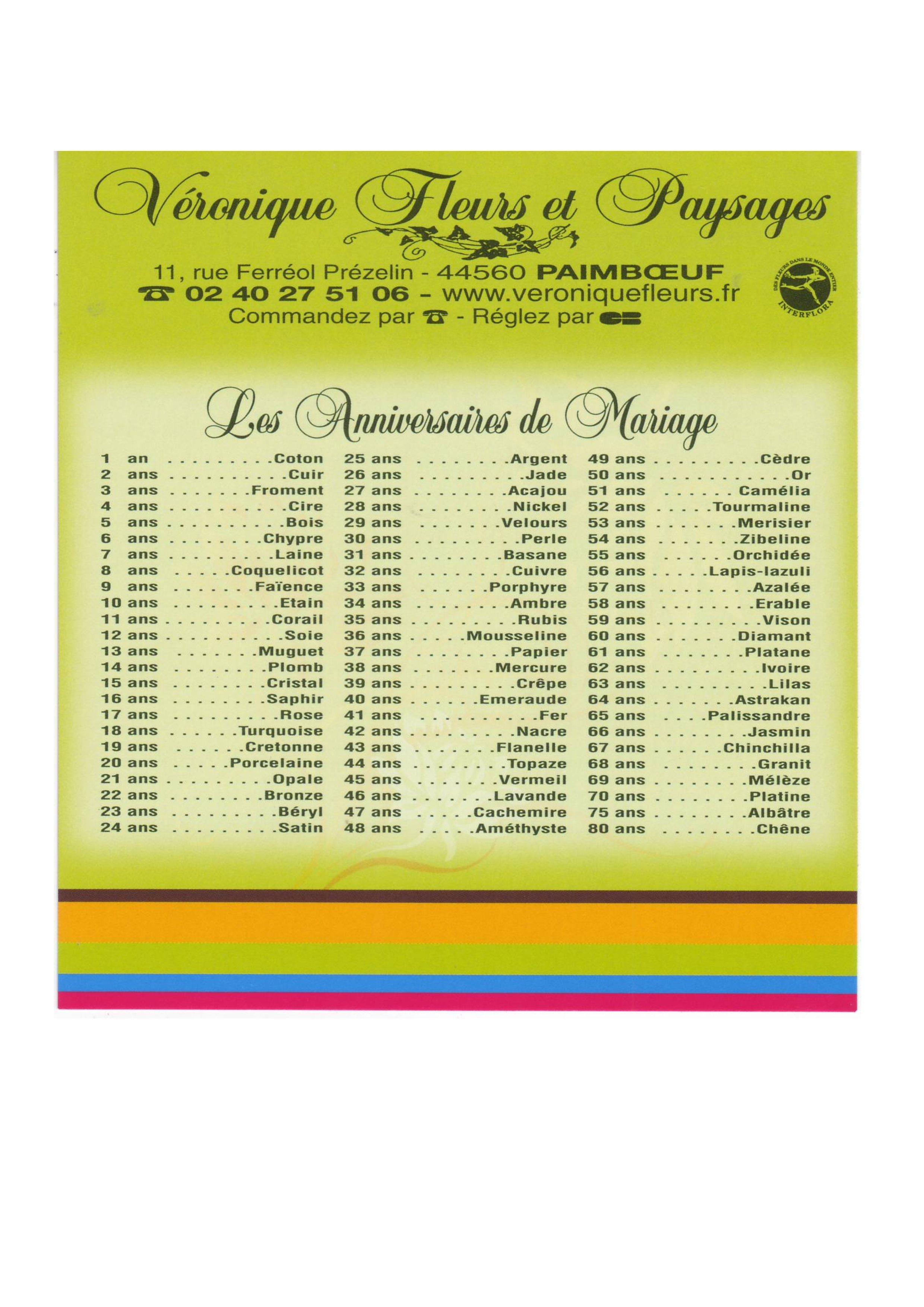 Berühmt Calendrier des noces de mariage - film de mariage OB64